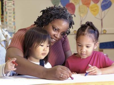 How to Use Bloom's Taxonomy in Kindergarten