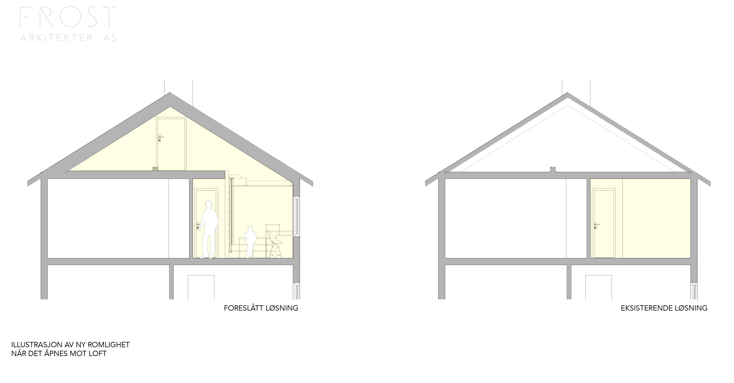 Utvidelse av rom  Illustrasjon som viser utvidelse av rom opp til loft.