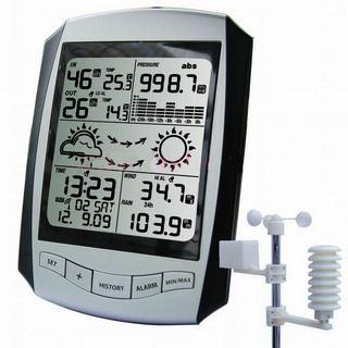 Pengukur Suhu Wireless Indoor Dalam Ruangan Dan Outdoor Luar Ruangan Dalam F Or C Pengukur Suhu Alat Ukur Barometer