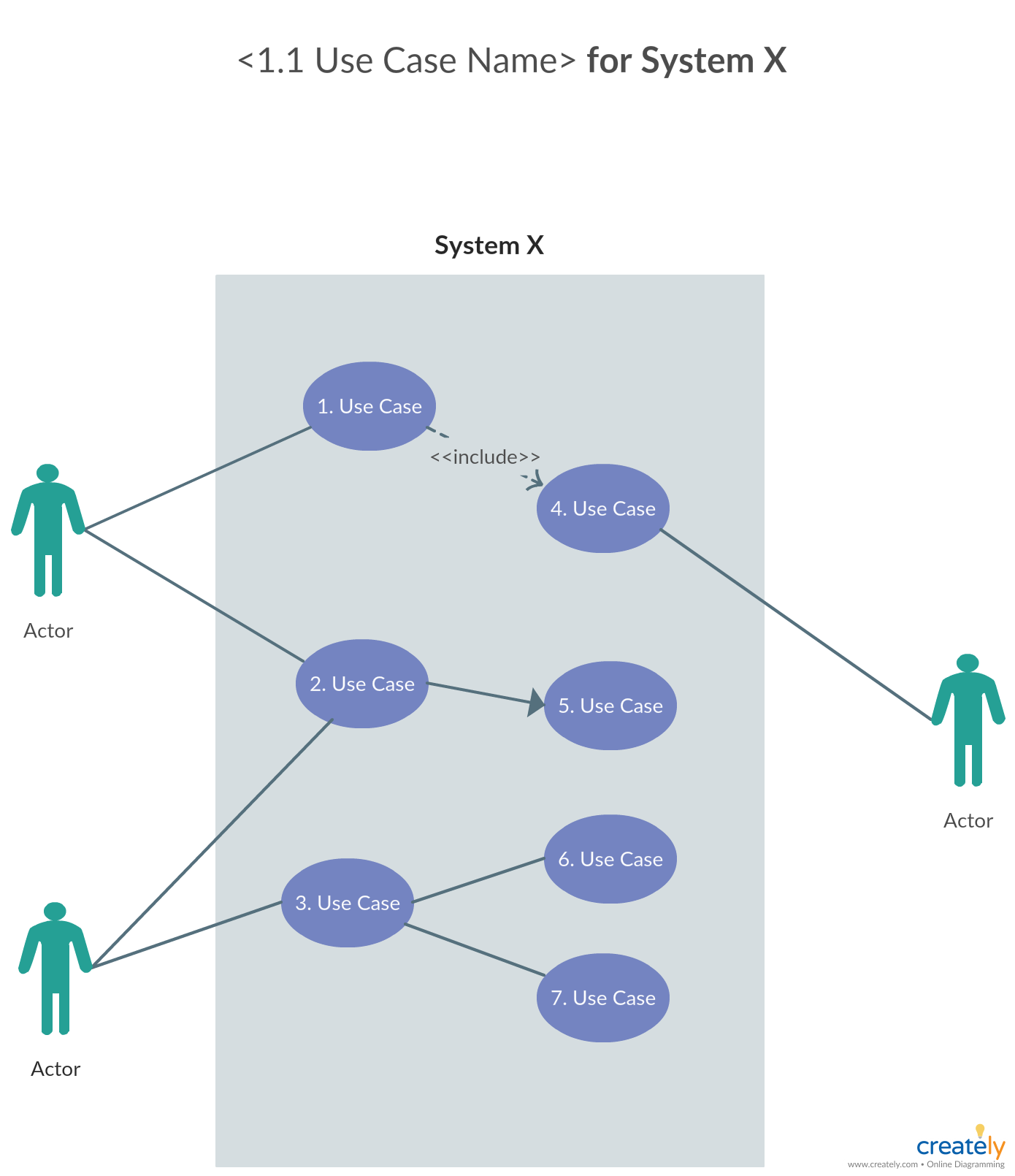 Use Case Diagram Tutorial Guide With Examples Creately Blog Use Case Tutorial Diagram