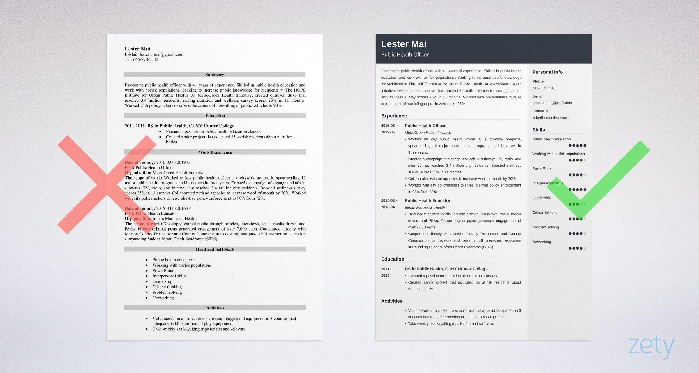 37+ Public health resume objective ideas