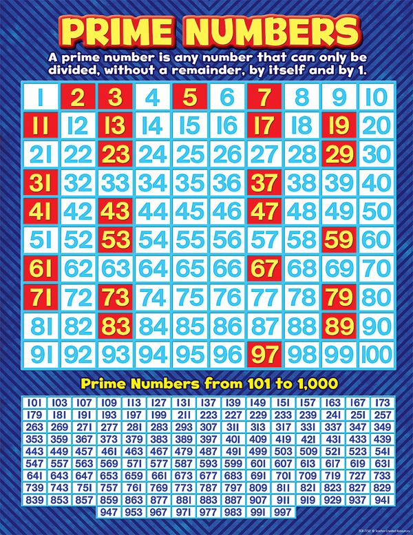Prime Numbers Chart | Main Photo (Cover) | TEACHING - activities to ...