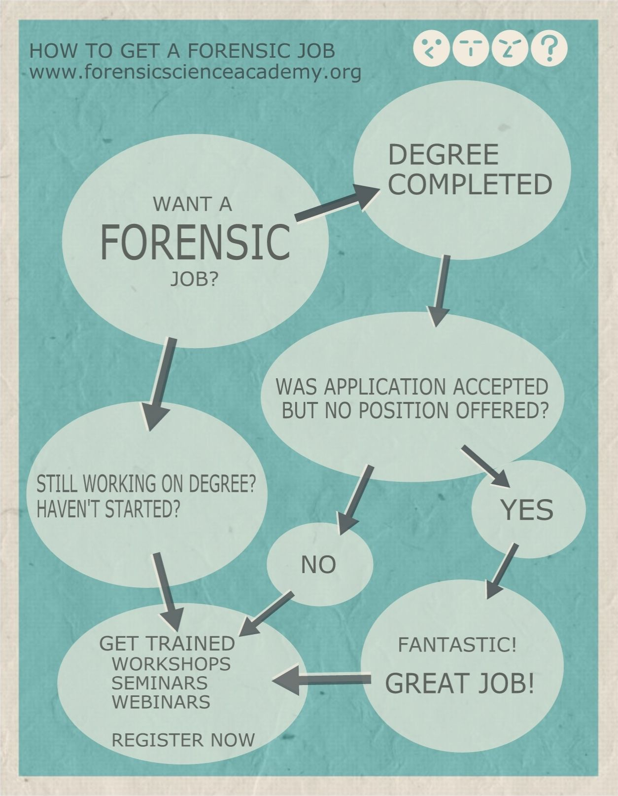 Sharing Forensic Tips And Fun Facts