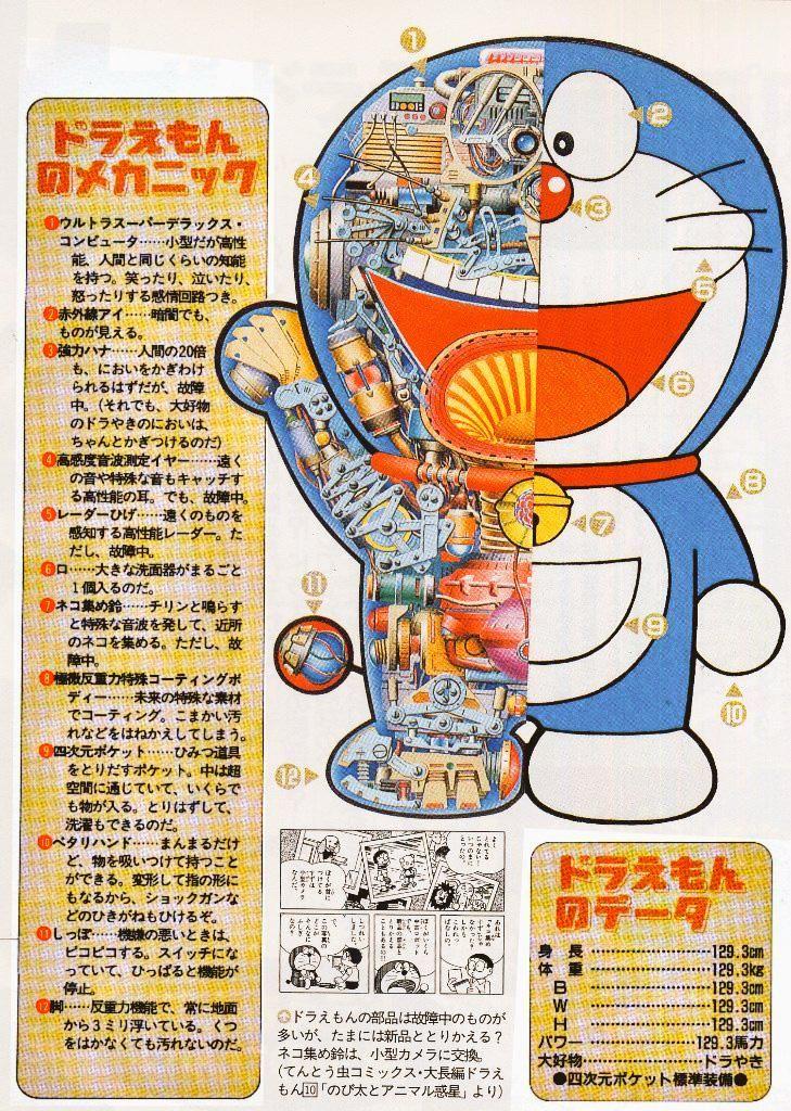 蒼大福 低浮上 On 図解 日本のおもちゃ ドラえもん 画像