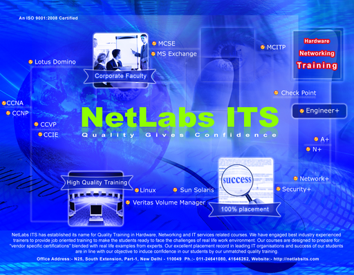 Netlabs ITS picture