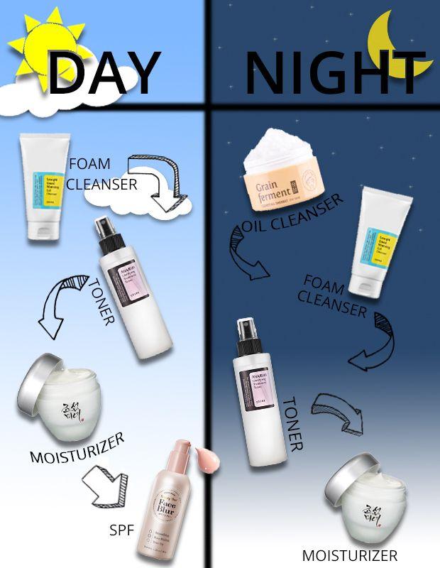4 Step Easy Korean Skincare Routine Korean Skincare Routine Anti Aging Skin Products Skin Care Routine