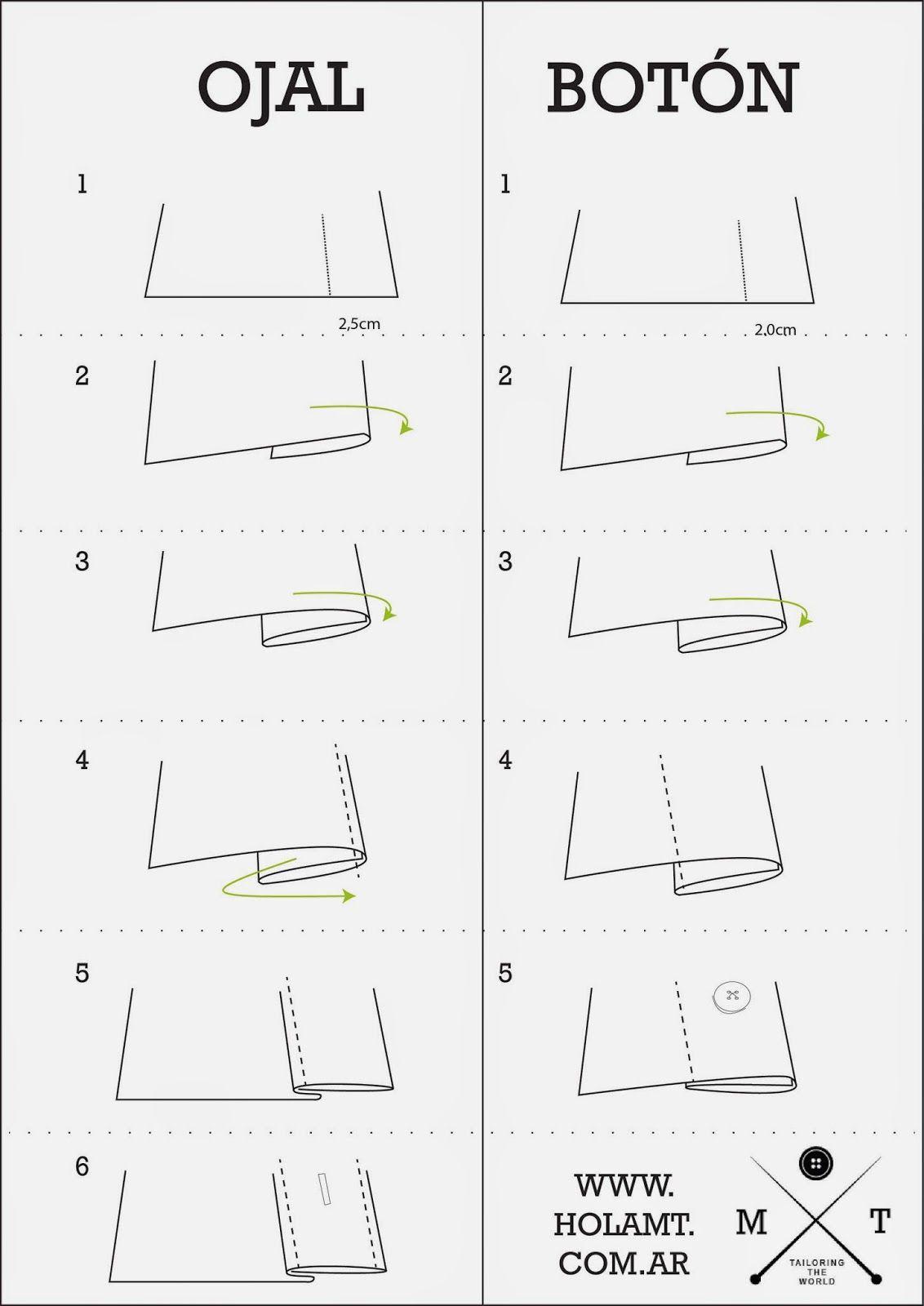 Como resolver la cartera de una camisa clásica. Manipulacion Textil: Camisa de hombre (entallada)