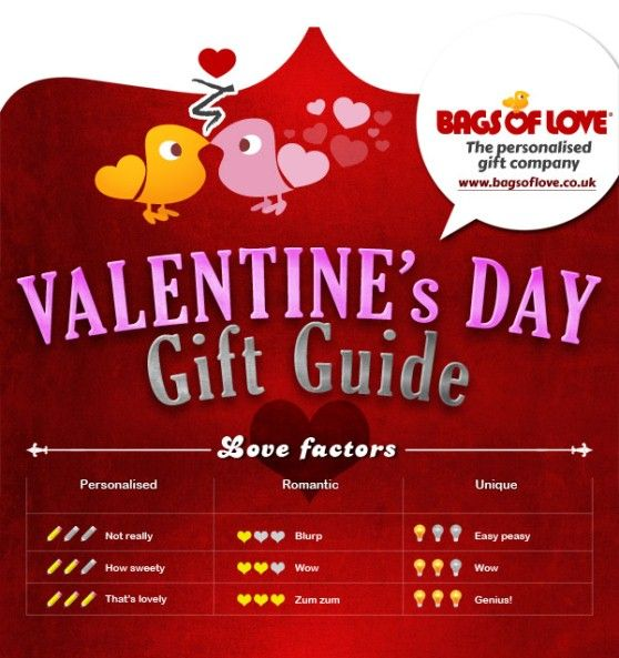 valentineu0027s day gift guide Love \ Sex Infographics Pinterest - valentines day gifts