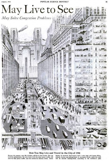 American City Of Future 1925 Sjovt Billede Sci Fi