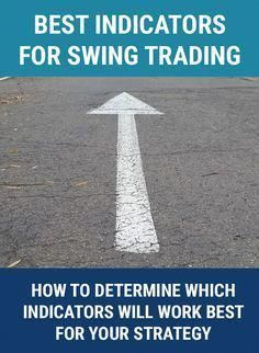Best indicators for swing trading options