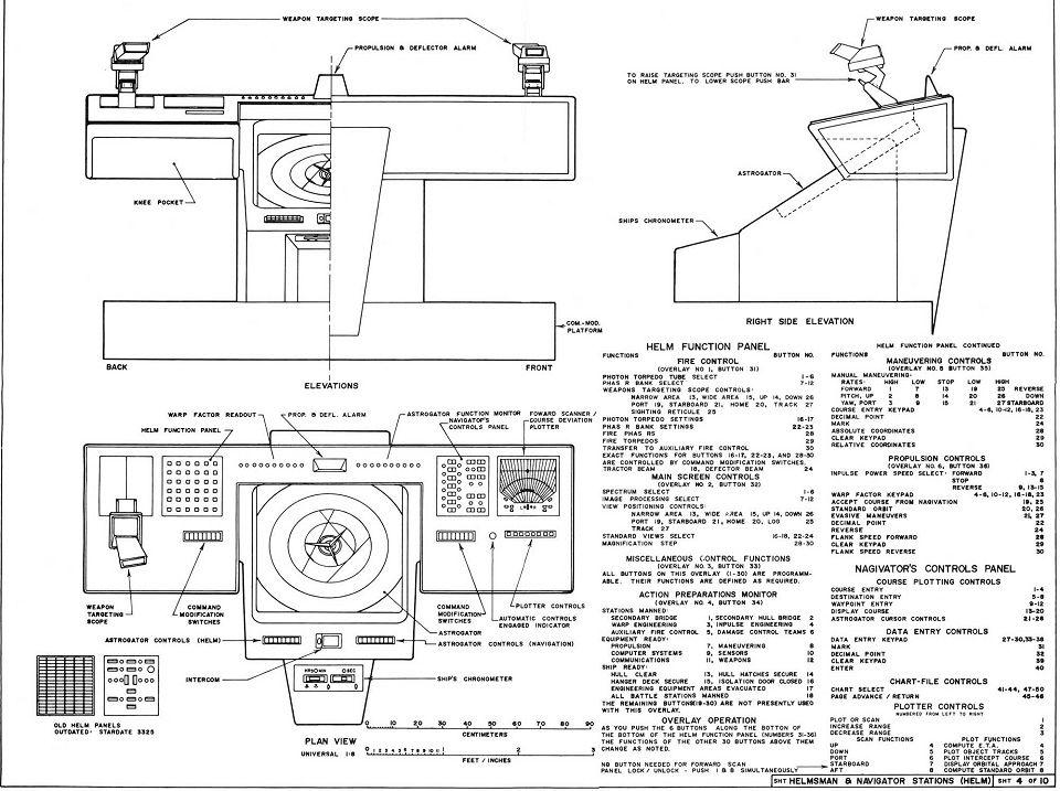 star trek bridge schematics - Avast Yahoo Image Search Results - copy blueprint detail in short crossword clue