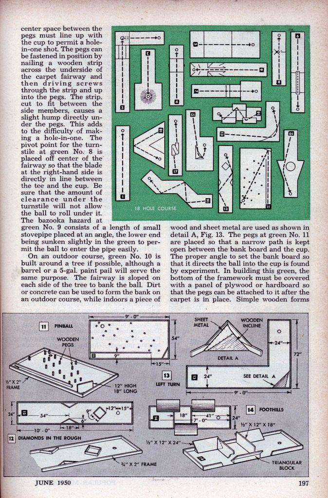 Build a Basement Golf Course Popular Mechanics (Jun