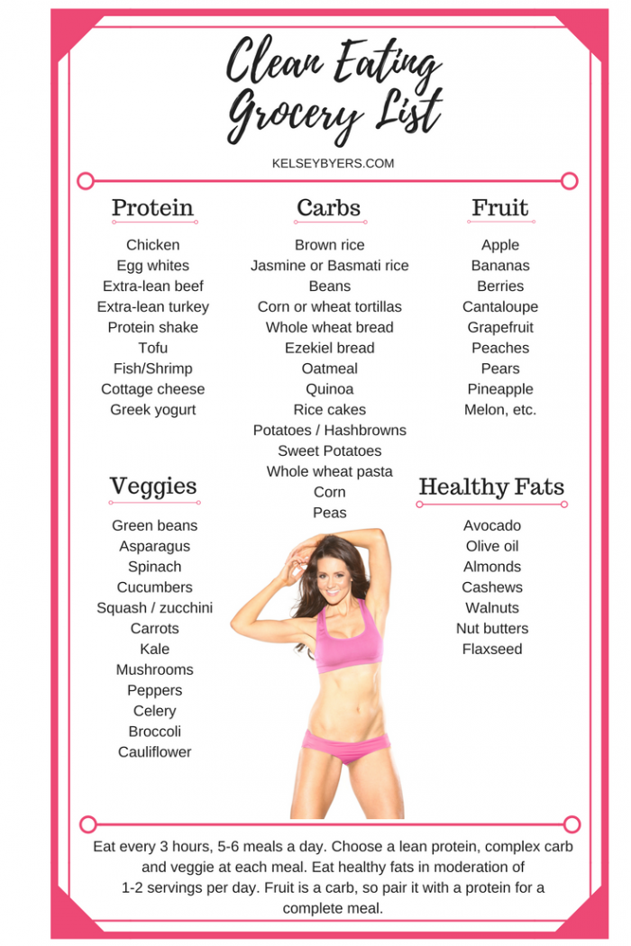 Clean Eating Grocery List #cleaneatingforbeginners