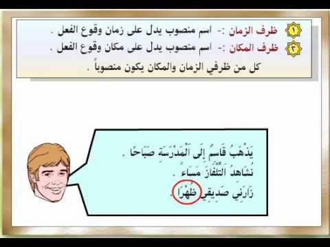 ظرف الزمان والمكان Youtube Words Learning Arabic Worksheets