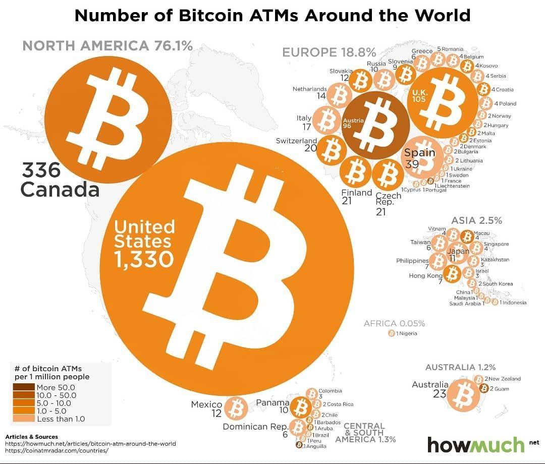 ethereum arba bitcoin trading)