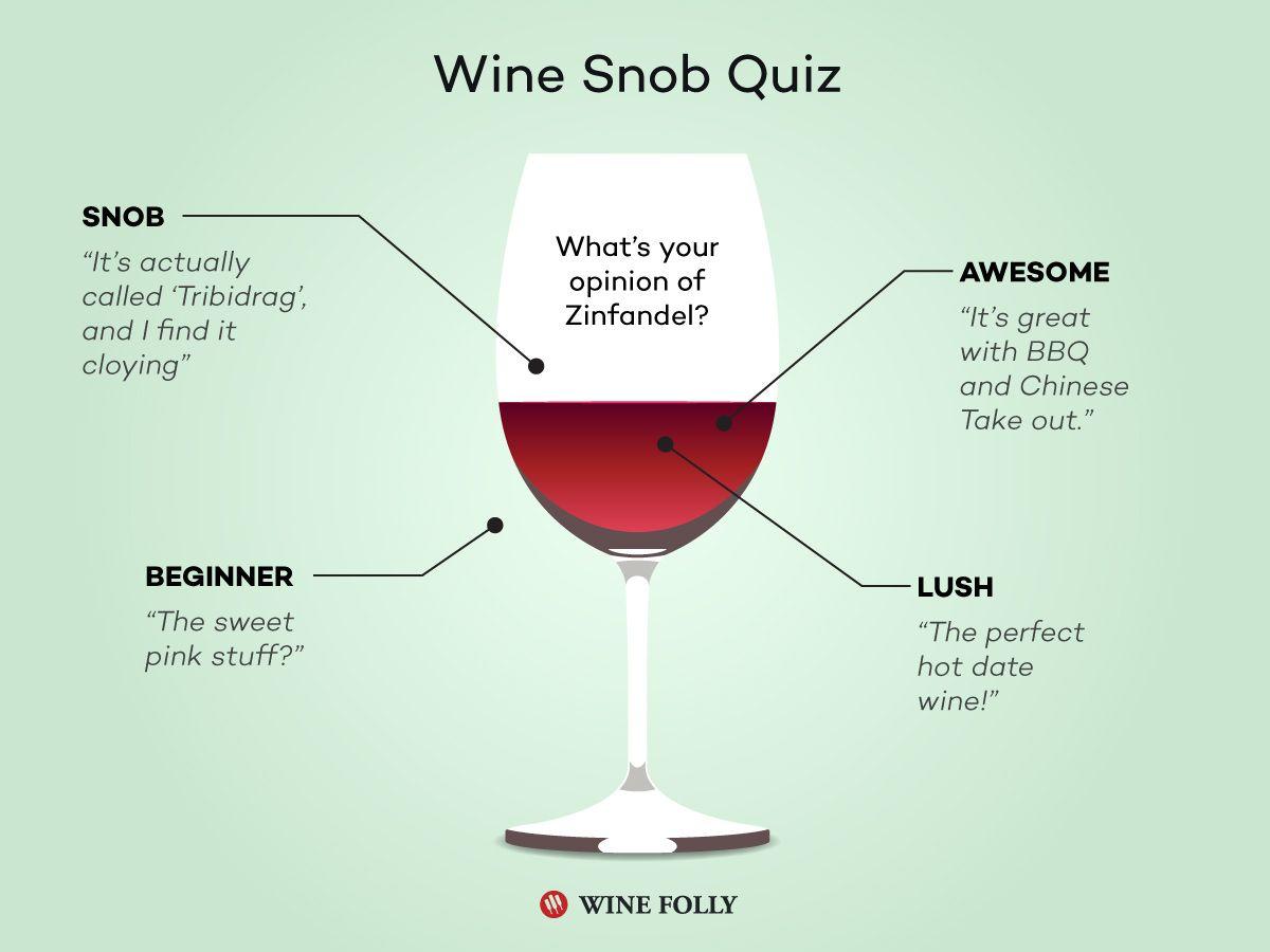 Pin On Wine Tasting Pairing