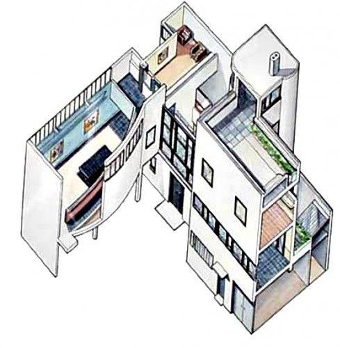 AD Classics Villa Roche Le Corbusier