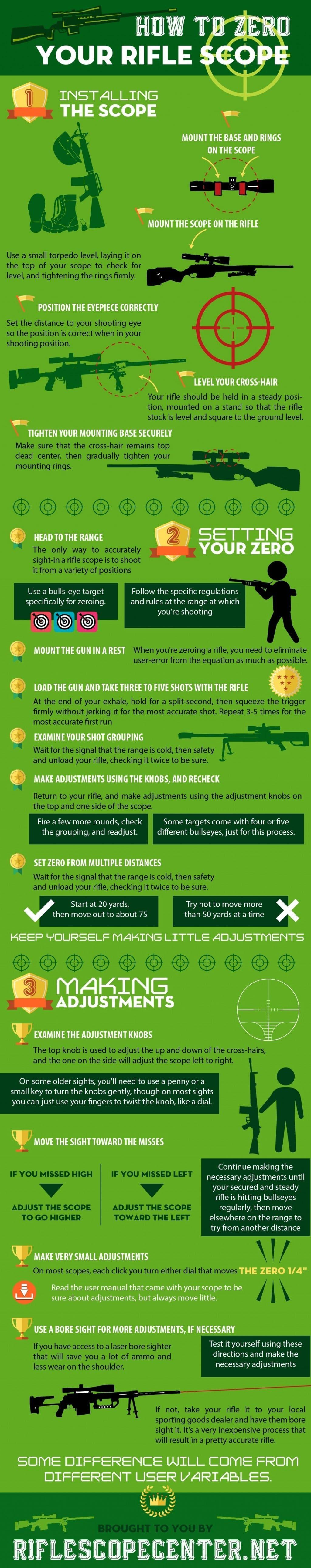 Pin on Gun Trainig Guide