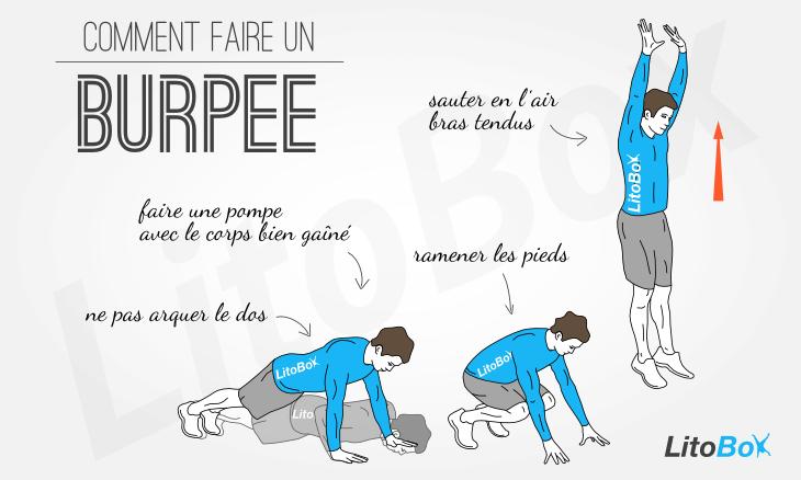 Comment faire des burpees ? Fiche technique complète : astuces et variations. Exercice que l'on retrouve dans les séances de CrossFit et HIIT de Litobox !