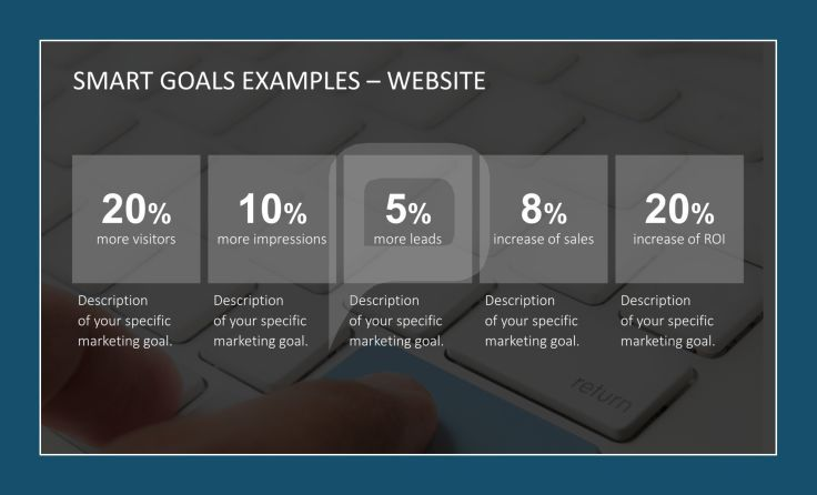 professional smart goals for ppt examples website for more