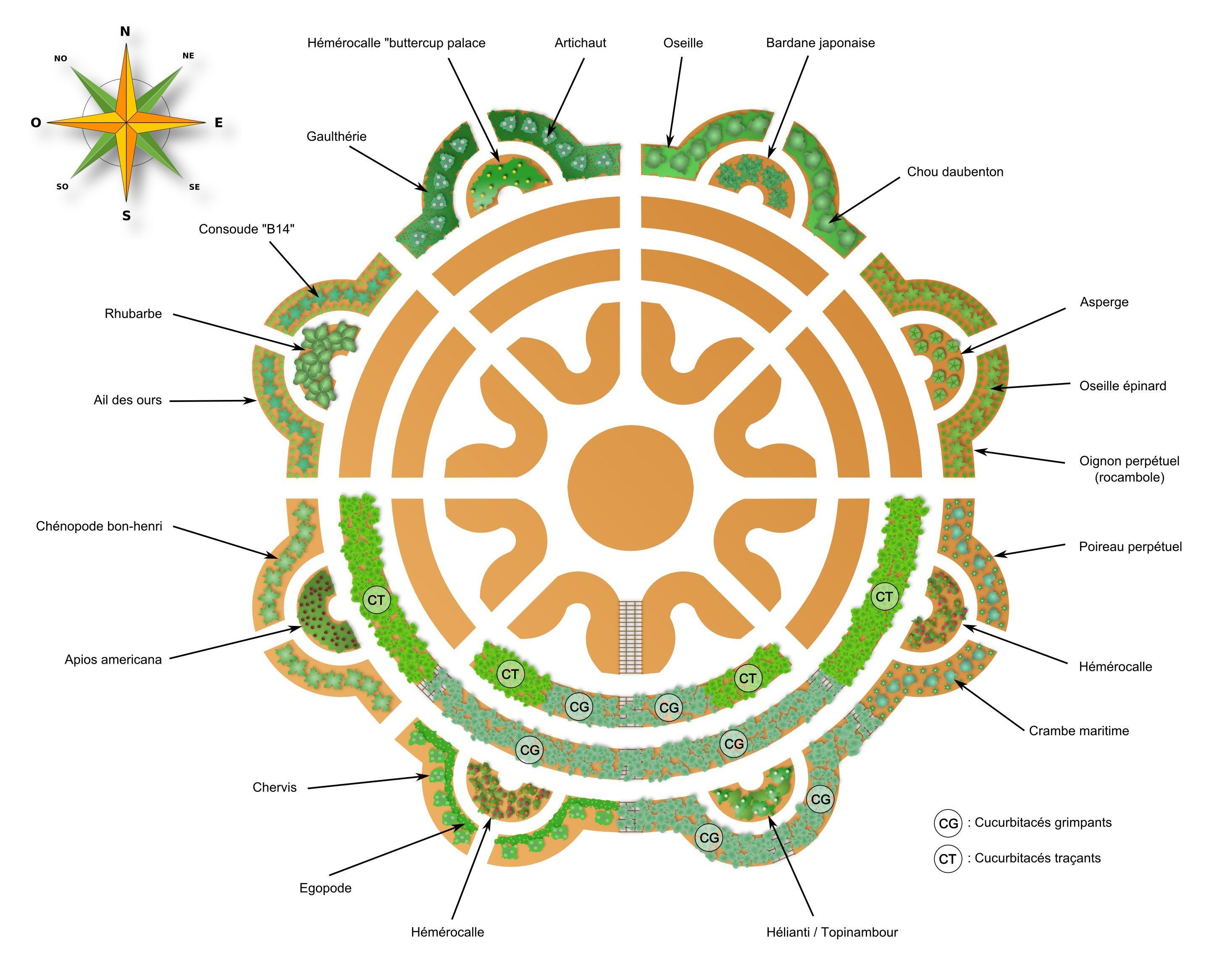 Exceptionnel jardin mandala - Recherche Google | Jardins mandala & spirales  CM11