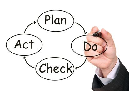 You can visit our website for the project management homework help