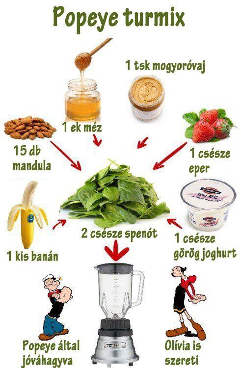 3 kiló mínusz egy hét alatt a Popeye-diétával - Fogyókúra   Femina