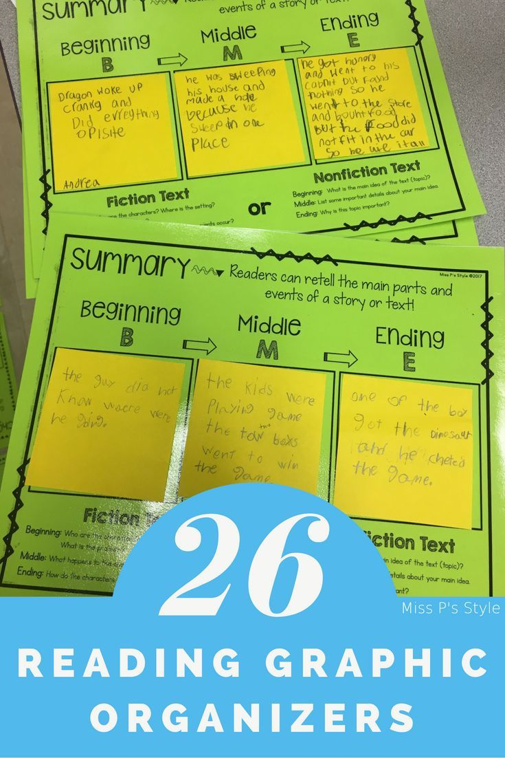 Reading Graphic Organizers Graphic organizers are great tools to assist students with showing their thinking when responding before during and after reading their fiction...