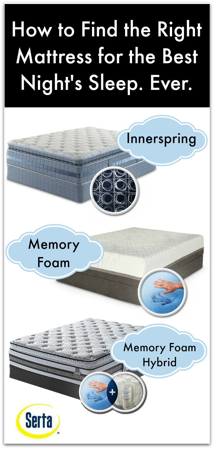 Innerspring Vs Memory Foam Memory Foam Foam Good Night Sleep