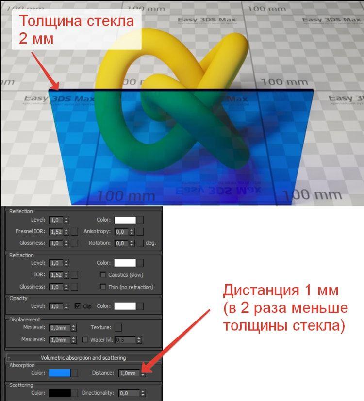Uroki Po 3ds Max Dlya Nachinayushih 3d Modelirovanie Informacionnoe