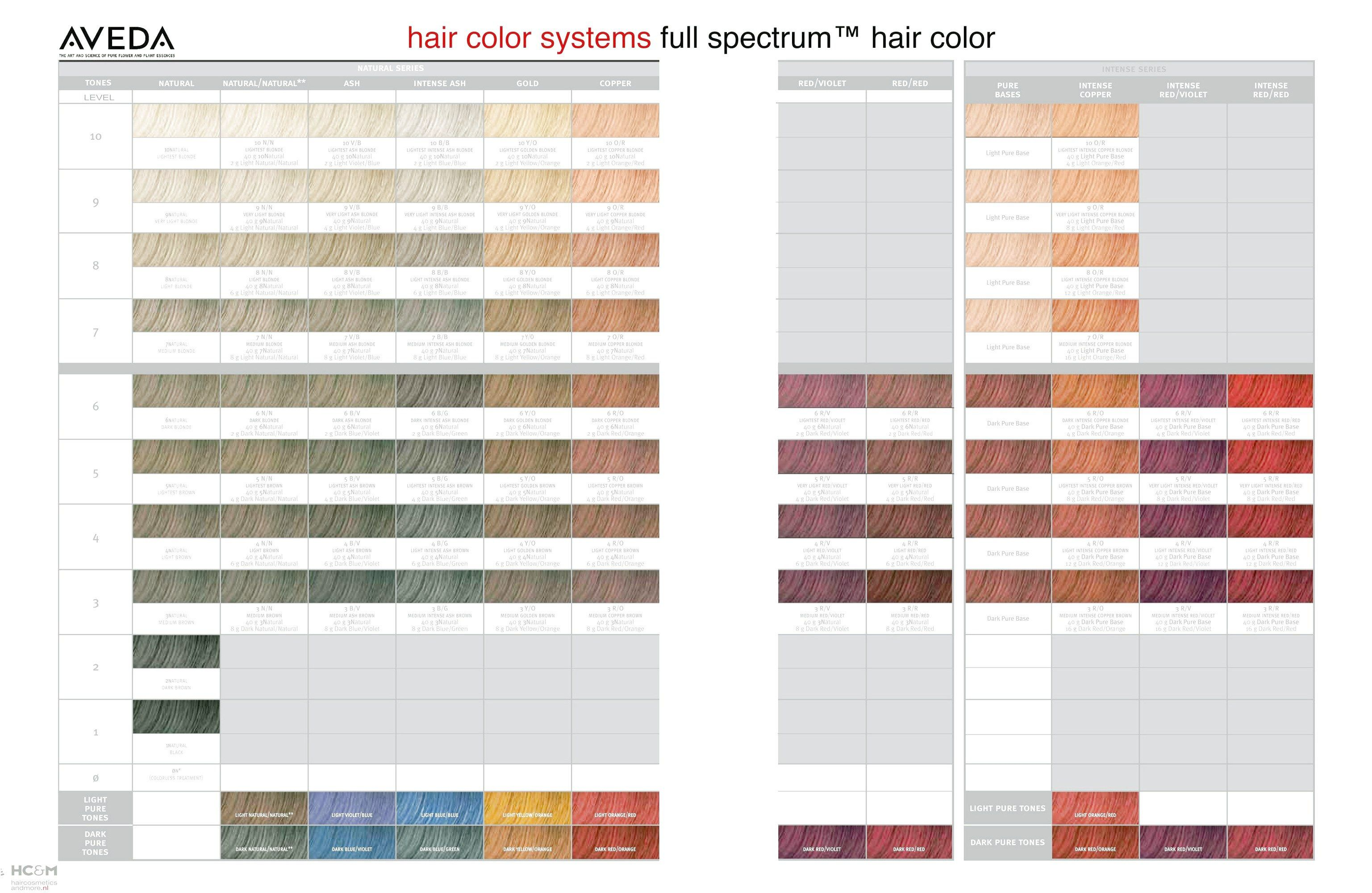 Aveda Hair Color System Full Spectrum Hair Color Chart Brunettehairstylesforwomen If You Liked This Pin Click Now Aveda Hair Color Aveda Hair Hair Color Chart