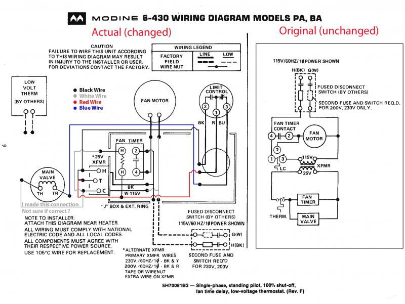 d7f95a462def1c1ddb9a85d0a1073a0d image result for mallard travel trailer furnace diagram rv repairs
