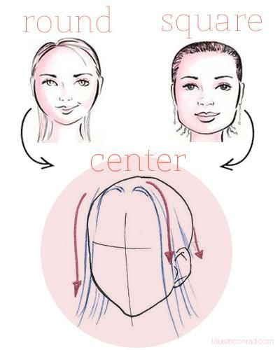Best Hairstyle For Square Round Face : Primp tip: how to find the perfect part best face shapes