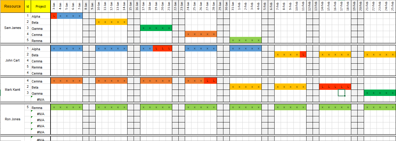 How To Create Resource Planning Template Excel Format Project