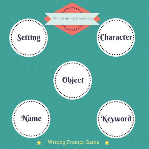 The Writer's Notebook: Free to Enter Writing Competition: Make Your Own Writing Prompt Game
