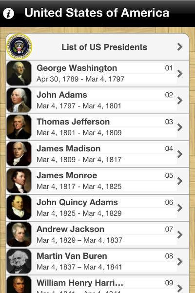 list of us presidents in chronological