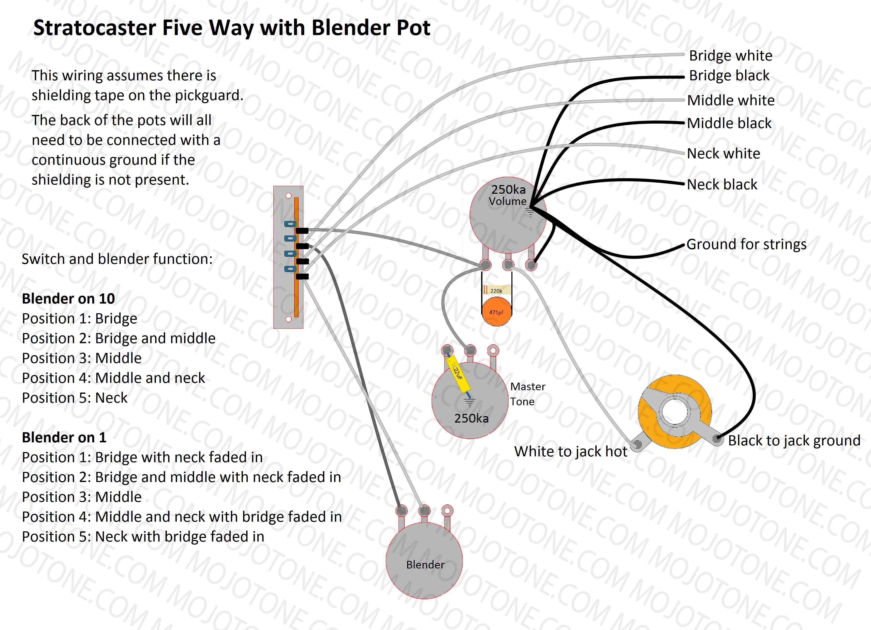 Stratocaster Blender Wiring Diagram Telecaster custom
