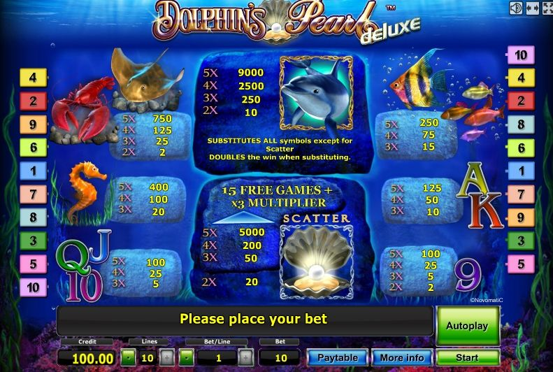 Игровые автоматы играть бесплатно сумерки азартные игры рулетка европейская