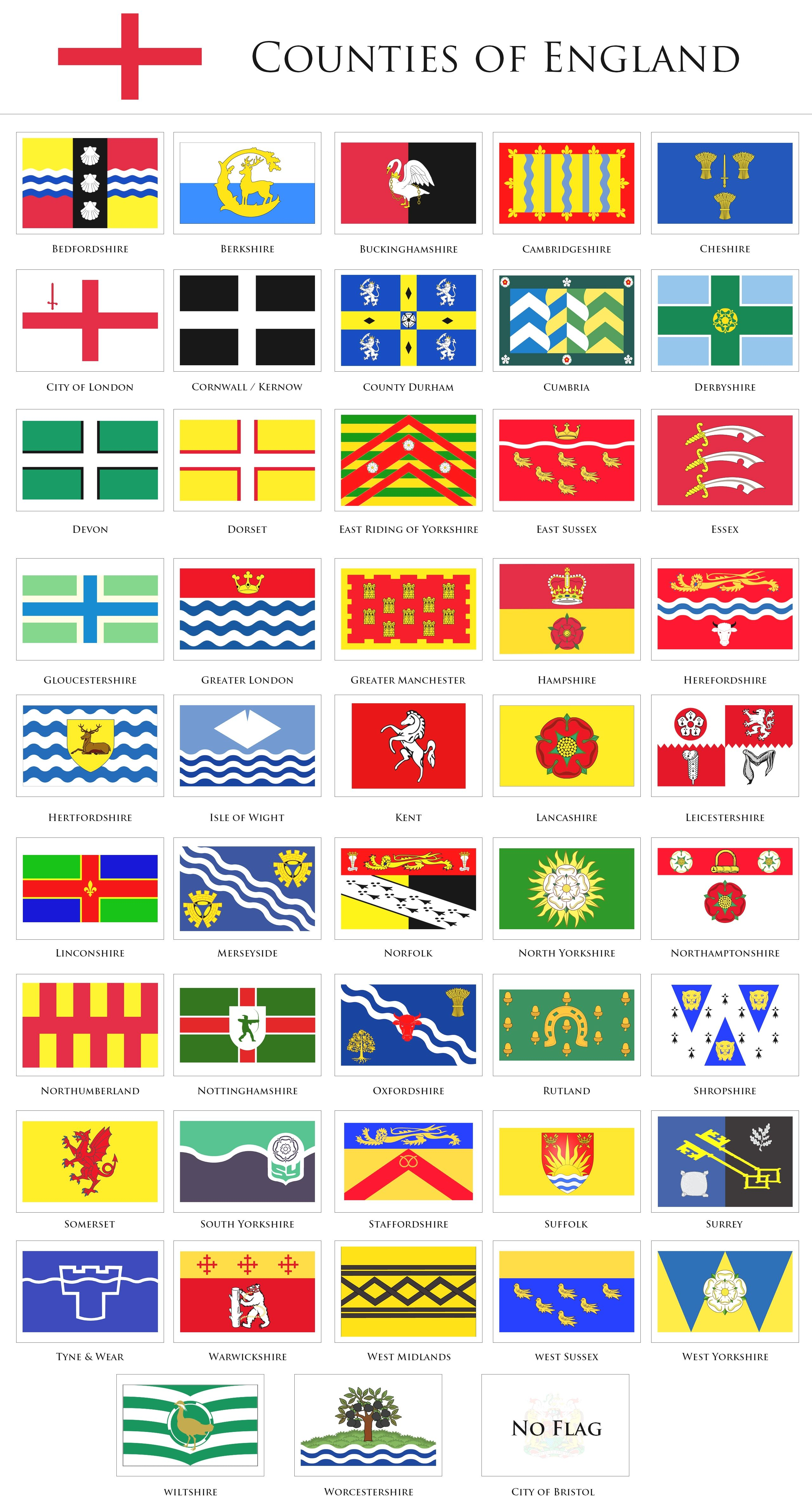 United Kingdom Flag 3558 Trip Traveler Places United Kingdom Fa Adgang Til Webstedet For At Fa Oplysninger Bea Counties Of England County Flags Flag