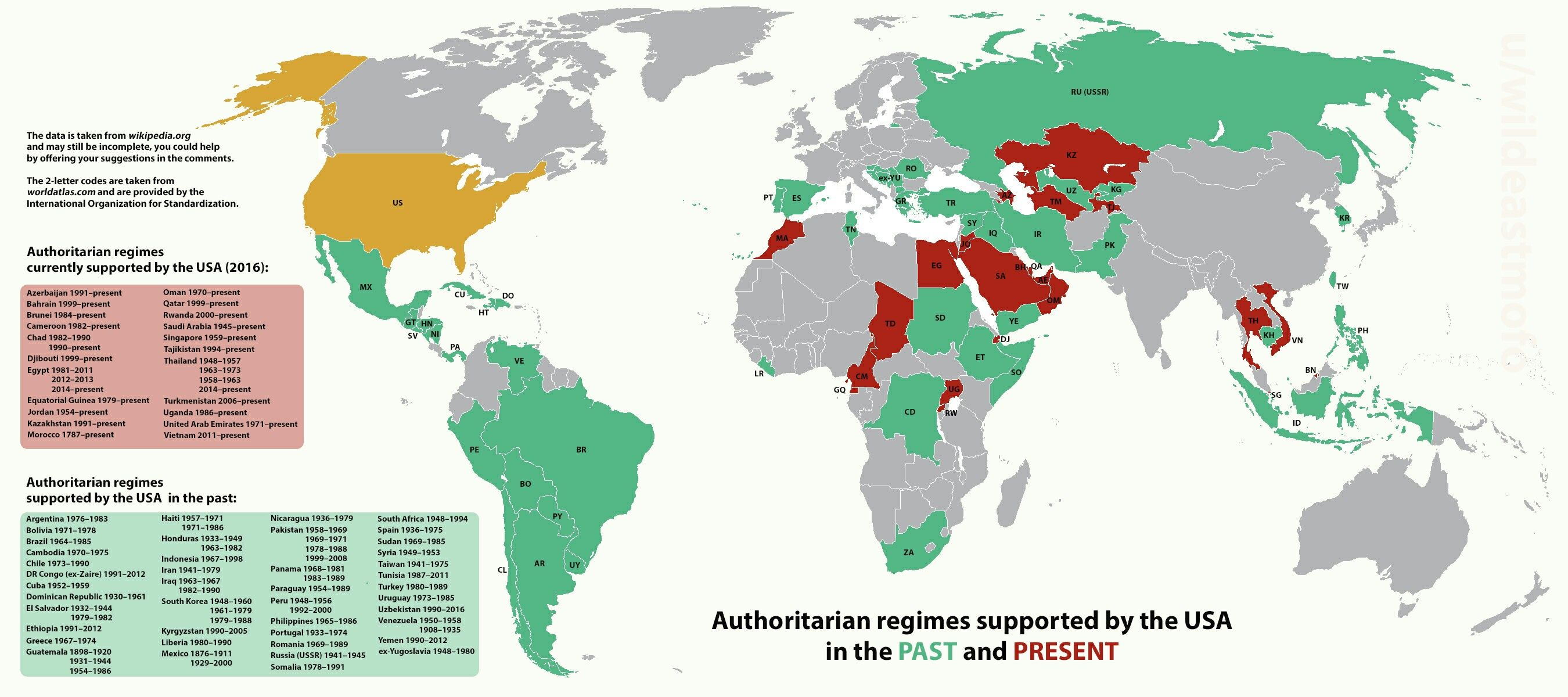 Authoritarian regimes supported by usa politics pinterest politics authoritarian regimes supported by usa publicscrutiny Images