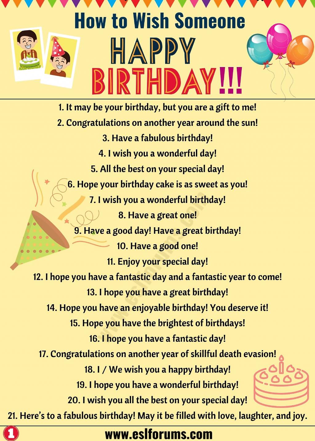 Wishes Happy Birthday Fun Learn English Words Learn English
