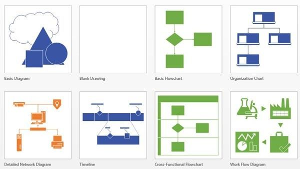 Some Of The Charting Options Supported By Visio Credit Visio