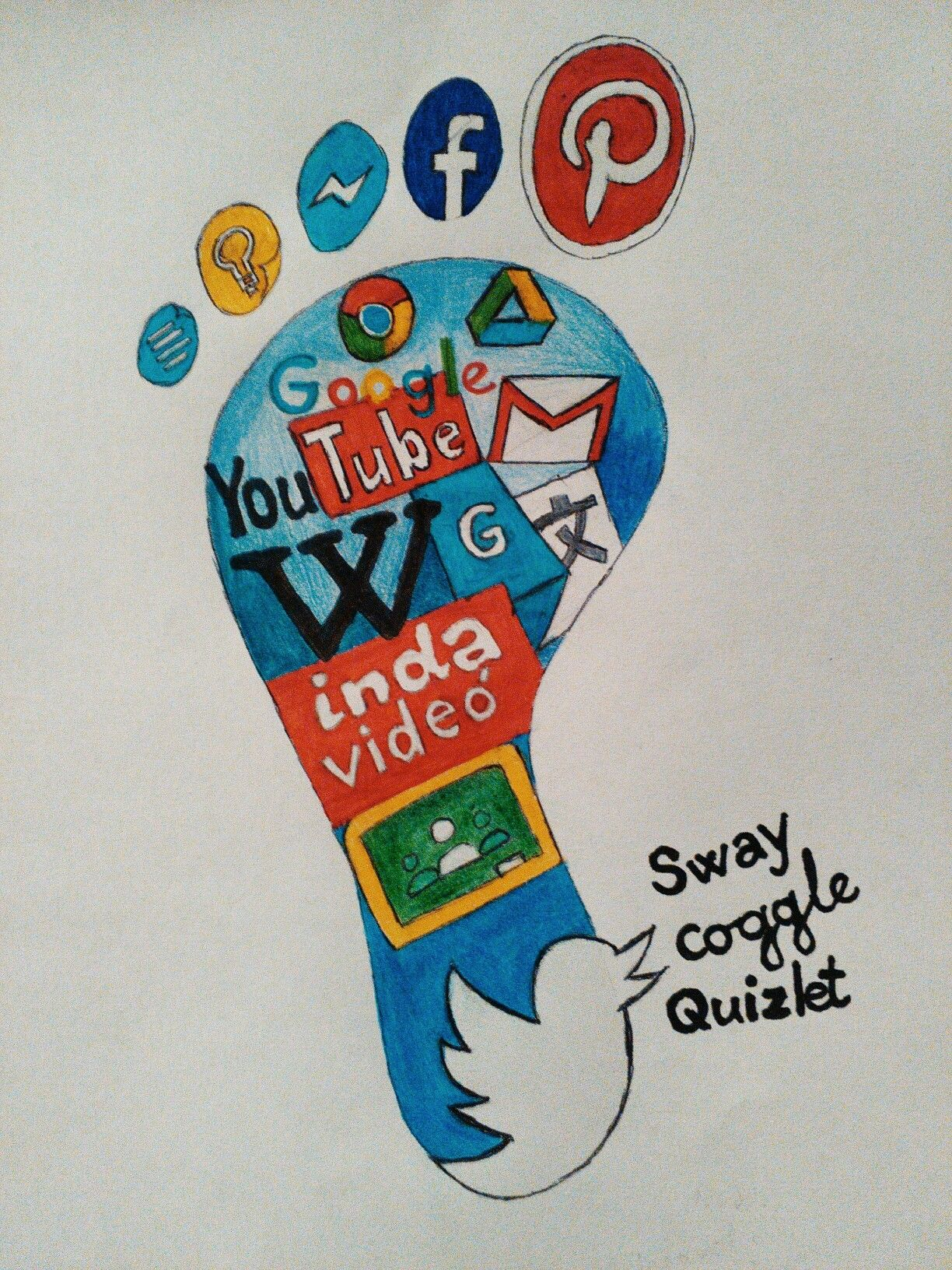 My digital footprint drawing. Trace NumériqueMes Dessins