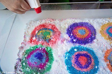 Kandinsky Citric Fizz | Art History Lessons | Wassily Kandinsky Art Projects | Combine science and art into one with this fun lesson inspired by Kandinsky's circle painting.