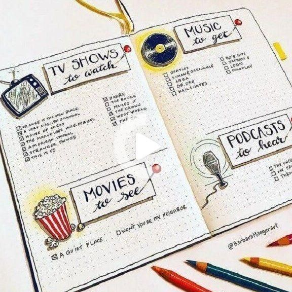 Bullet Journal Ideas 23 Awesome Page Layout to Get You Organized Sharp Aspirant bulletjournalideas