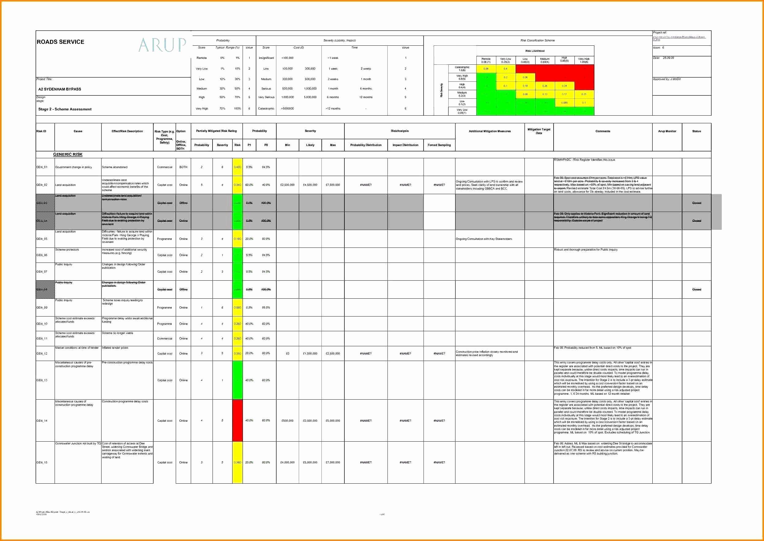 Project Schedule Gantt Chart Template Inspirational Roles