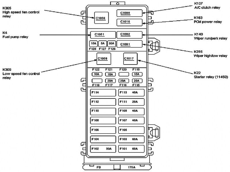 Ford Taurus Questions Where Is Fan Fuse Located Ford Focus Fuse Box Ford