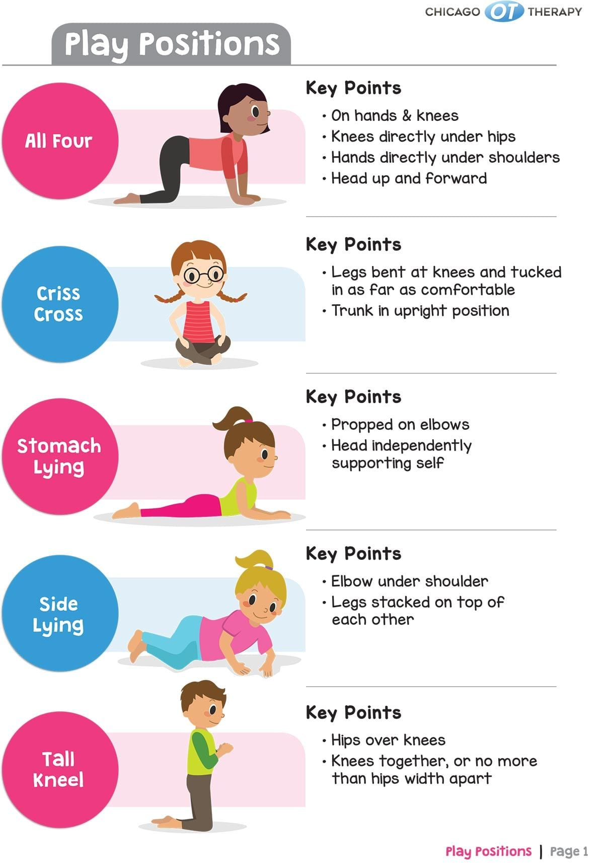Gross Motor Exercise Worksheets In