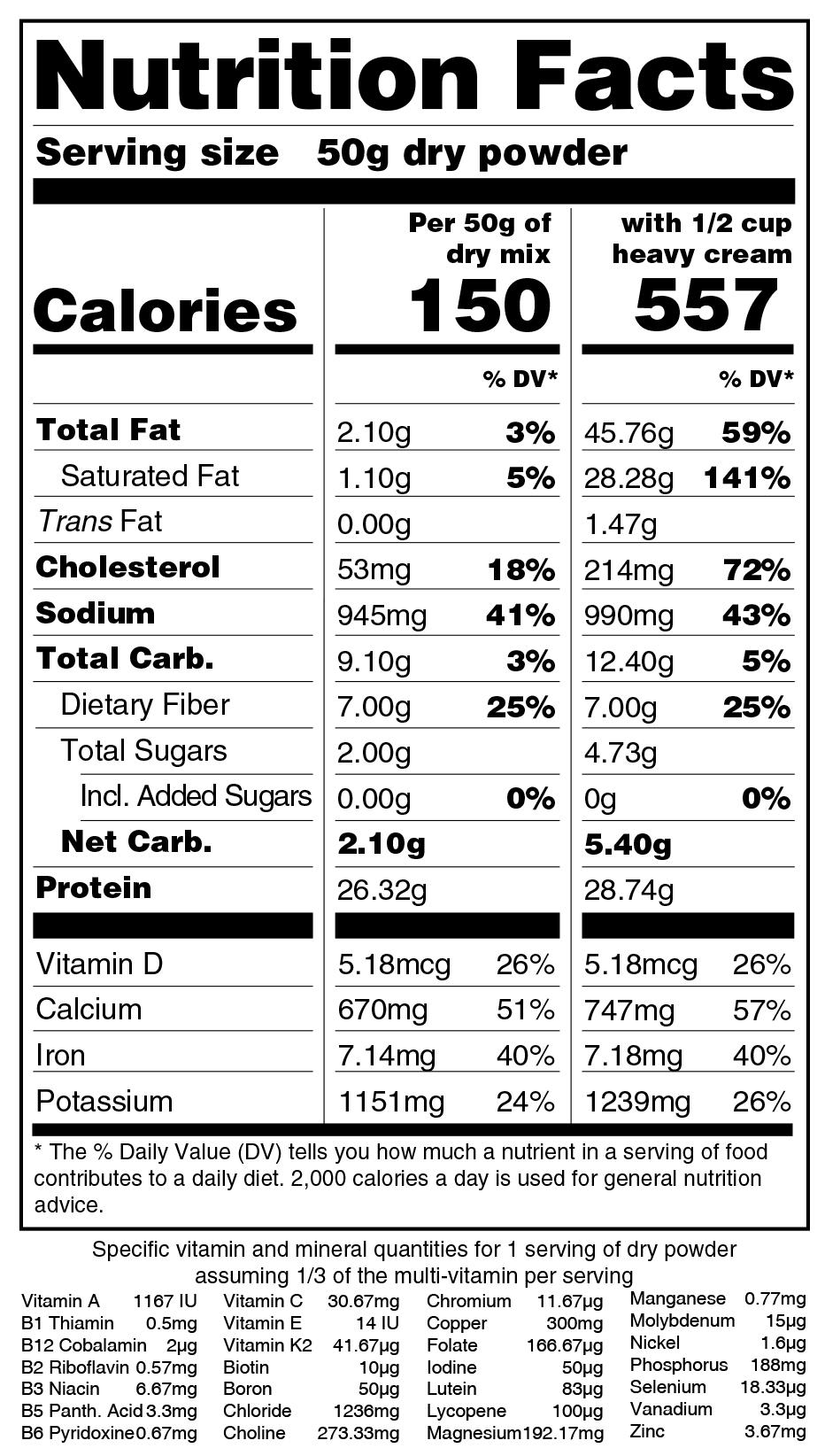 Keto Chow 1 5 Recipe Keto Chow Nutrition Turmeric Benefits Proper Nutrition