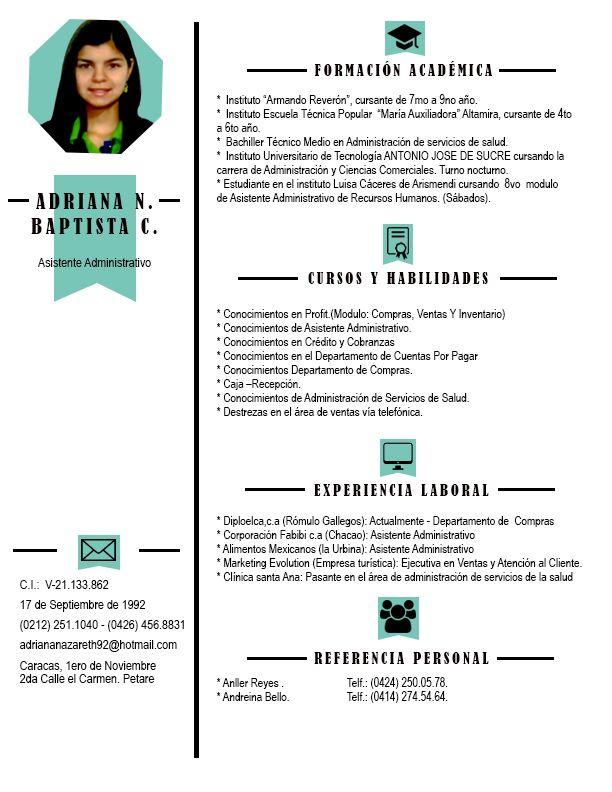 Diseno De Sintesis Curricular Curriculum Vitae Curriculum Design